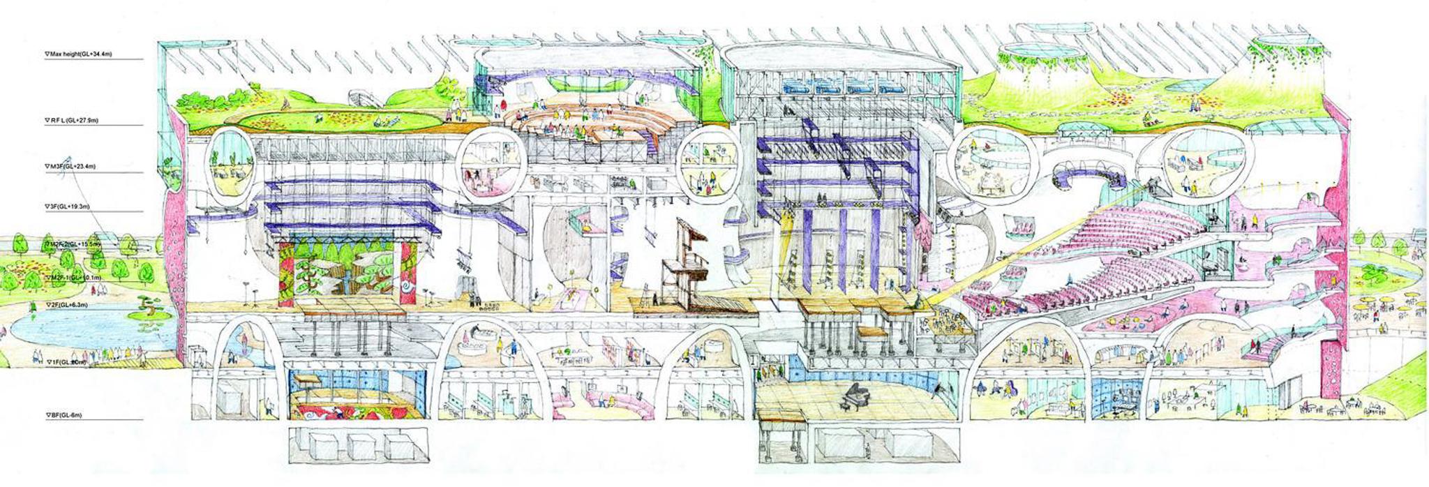 Metropolitan Opera House in Taiwan by Toyo Ito & Associates. Section