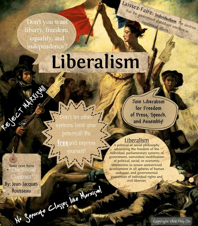 human conflict and the triumph of western liberalism according to the work of fukuyama This triumph of the western world led many of liberalism thus often leads to conflict rather than of liberalism's major contributions to human.