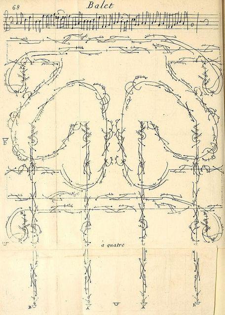 "Ballet de neuf danseurs. ""Choregraphie"", Raoul-Auger Feuillet (1700)"